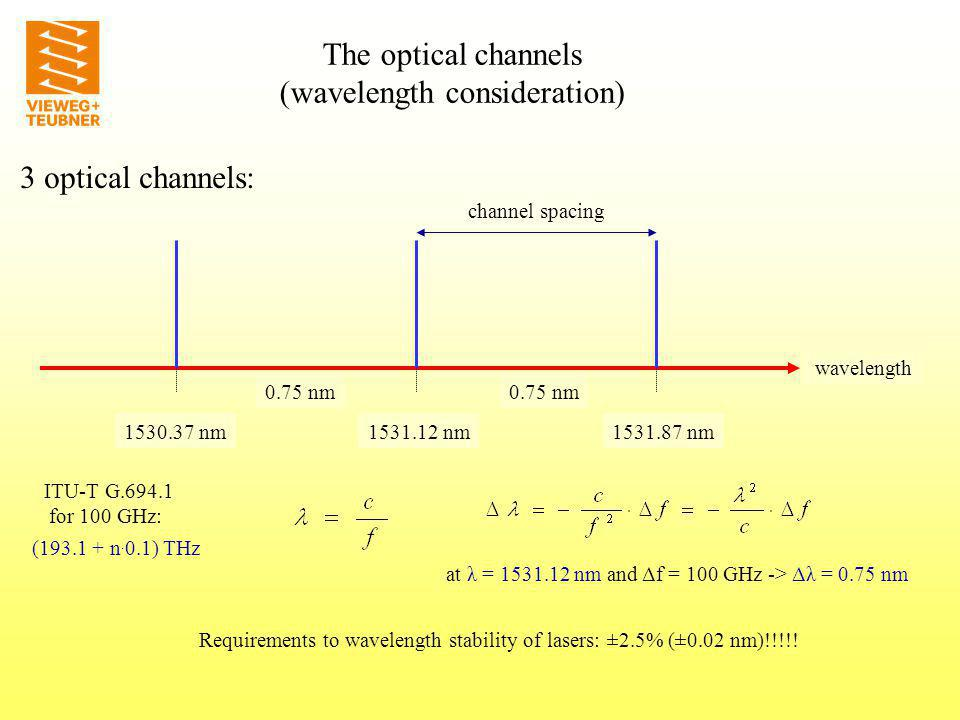 3 optical channels: frequency 100 GHz 195.8 THz195.7 THz195.9 THz (193.1 + n.