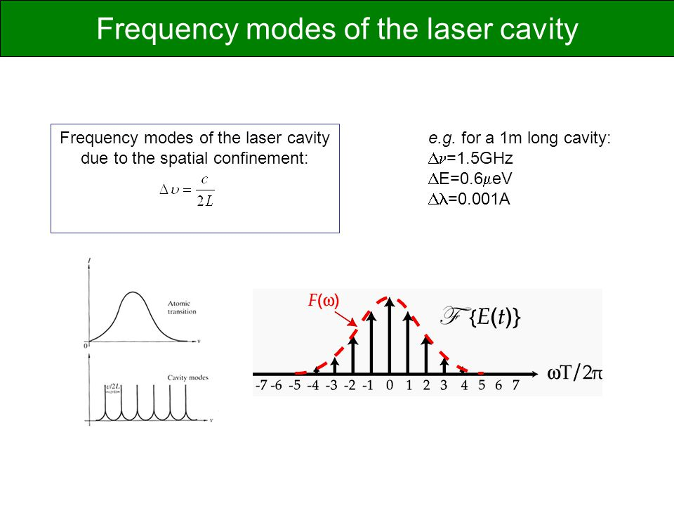 Frequency modes of the laser cavity due to the spatial confinement: e.g. for a 1m long cavity: =1.5GHz E=0.6 eV =0.001A Frequency modes of the laser c