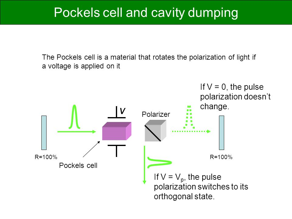 The Pockels cell is a material that rotates the polarization of light if a voltage is applied on it If V = 0, the pulse polarization doesnt change. If