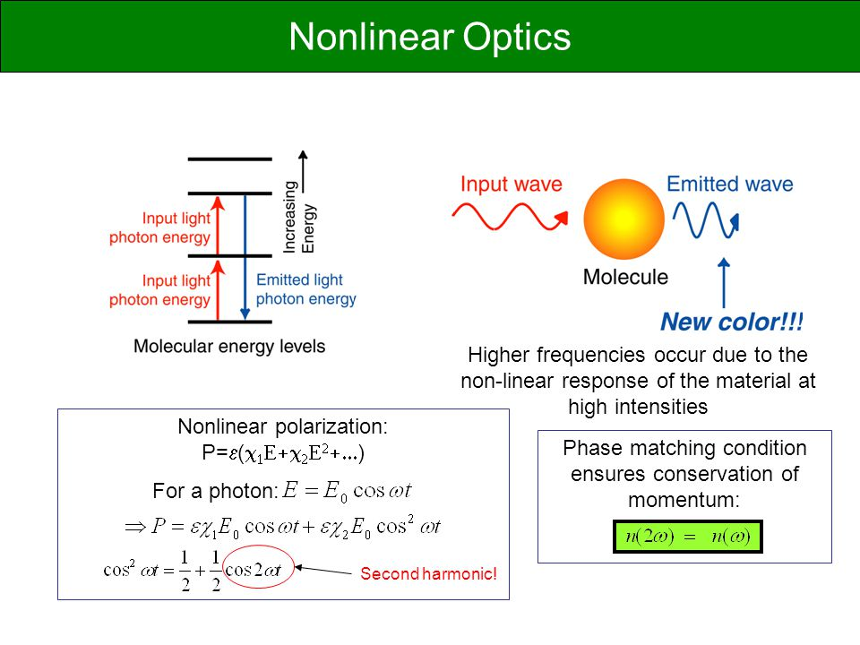 Higher frequencies occur due to the non-linear response of the material at high intensities Phase matching condition ensures conservation of momentum: Nonlinear polarization: P= ( ) For a photon: Second harmonic.