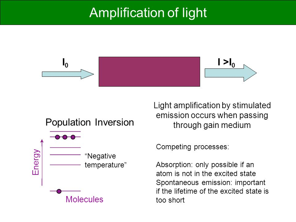 Energy Population Inversion Molecules Negative temperature Light amplification by stimulated emission occurs when passing through gain medium I0I0 I >I 0 Competing processes: Absorption: only possible if an atom is not in the excited state Spontaneous emission: important if the lifetime of the excited state is too short Amplification of light