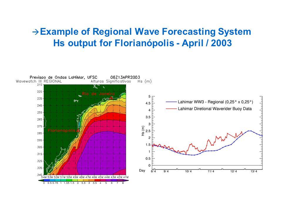 Example of Regional Wave Forecasting System Hs output for Florianópolis - April / 2003