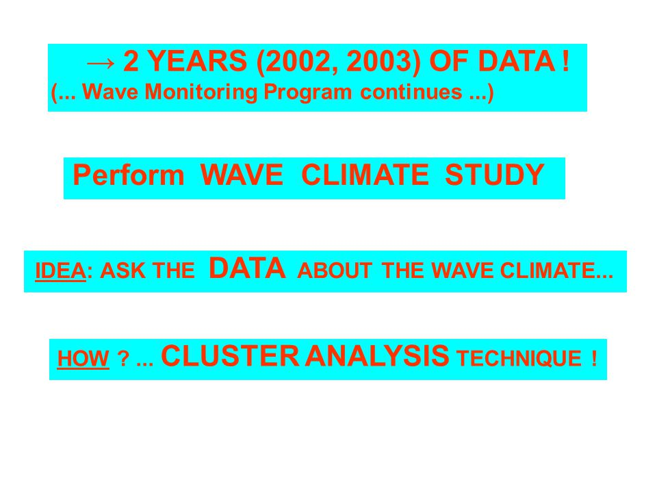 Perform WAVE CLIMATE STUDY 2 YEARS (2002, 2003) OF DATA ! (... Wave Monitoring Program continues...) IDEA: ASK THE DATA ABOUT THE WAVE CLIMATE... HOW
