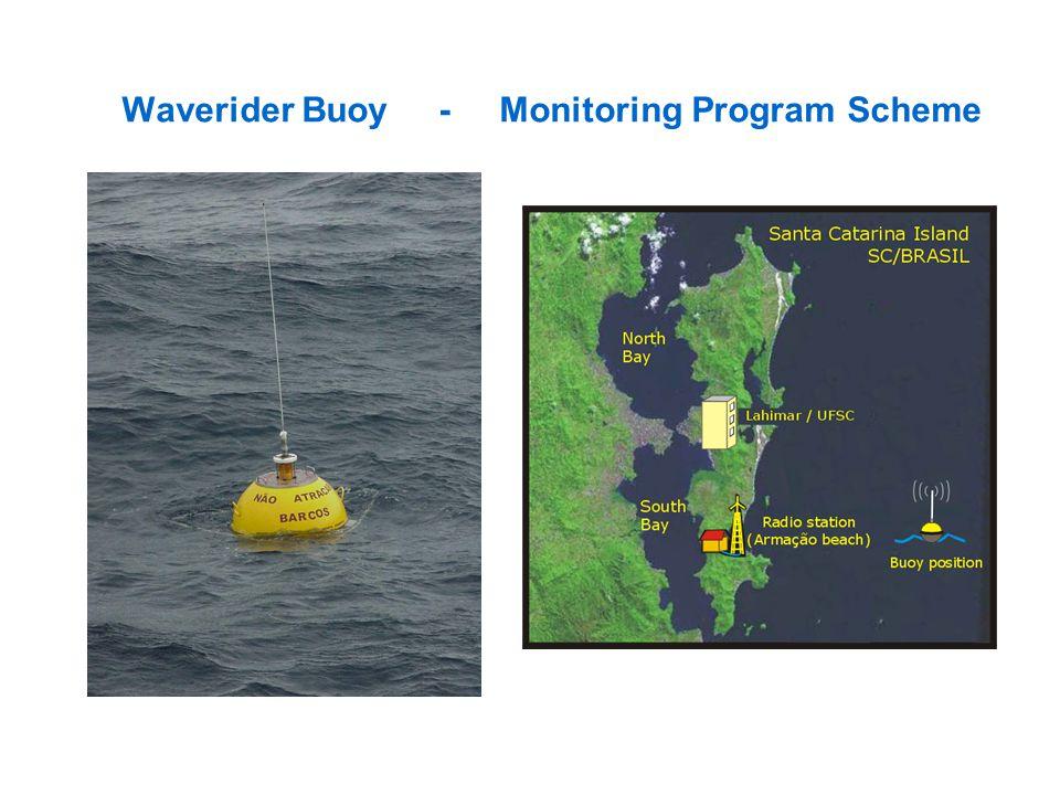 Waverider Buoy - Monitoring Program Scheme