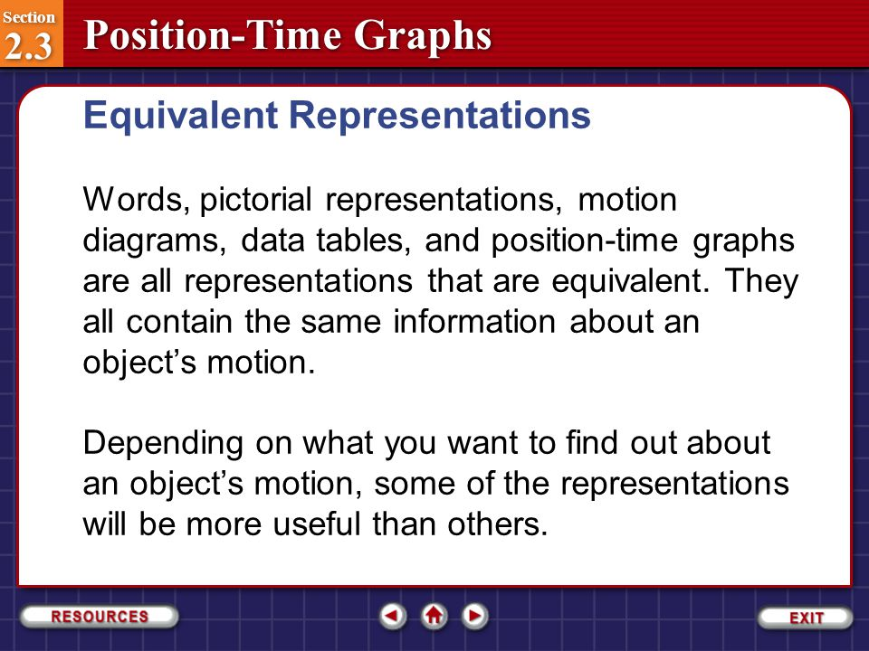 Section 2.3 Section 2.3 Position-Time Graphs To draw the graph, plot the objects recorded positions. Then, draw a line that best fits the recorded poi