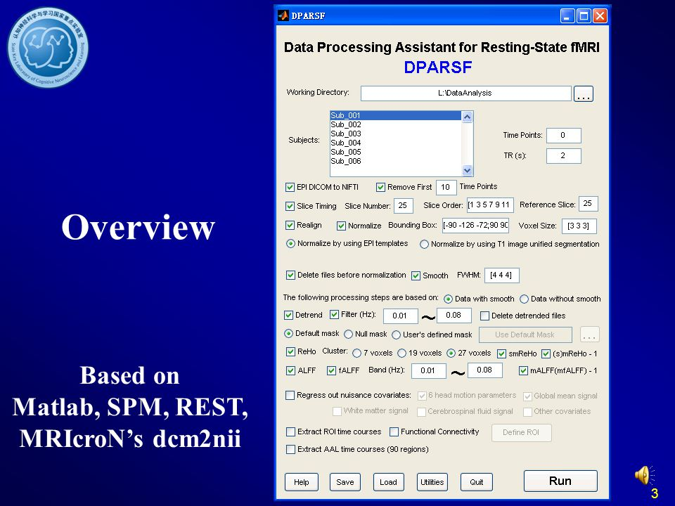 3 Overview Based on Matlab, SPM, REST, MRIcroNs dcm2nii