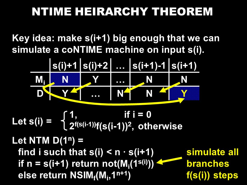 NTIME HEIRARCHY THEOREM Key idea: make s(i+1) big enough that we can simulate a coNTIME machine on input s(i). s(i)+1s(i)+2…s(i+1)-1s(i+1) MiMi NY…NN