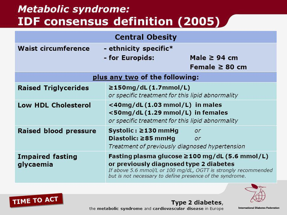 TIME TO ACT Type 2 diabetes, the metabolic syndrome and cardiovascular disease in Europe Central Obesity Waist circumference - ethnicity specific* - f