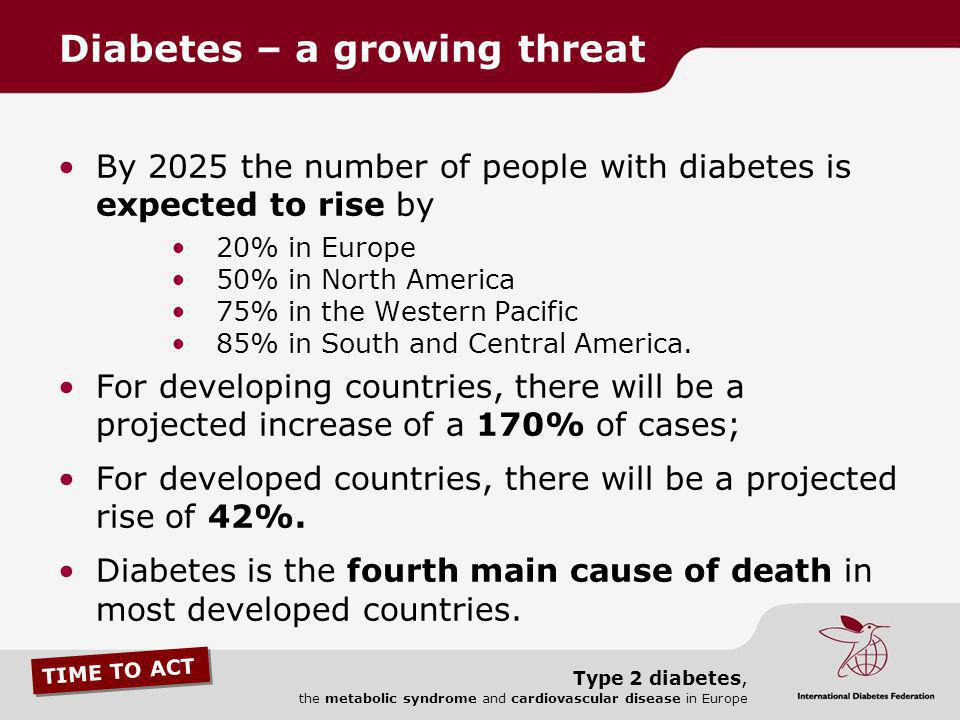 TIME TO ACT Type 2 diabetes, the metabolic syndrome and cardiovascular disease in Europe By 2025 the number of people with diabetes is expected to ris