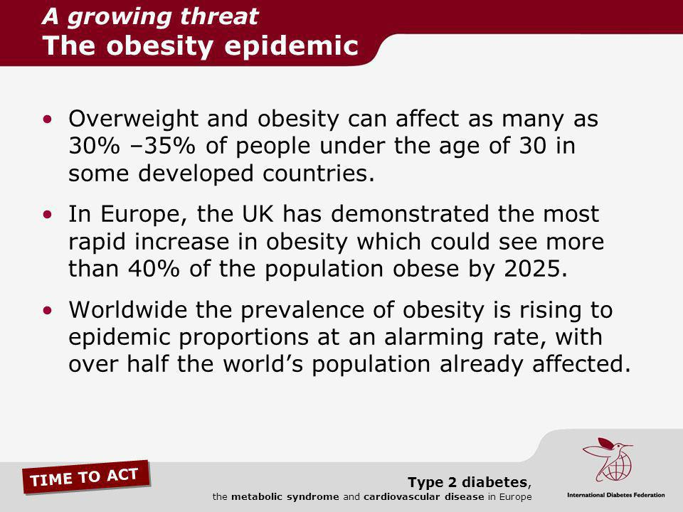 TIME TO ACT Type 2 diabetes, the metabolic syndrome and cardiovascular disease in Europe Overweight and obesity can affect as many as 30% –35% of peop