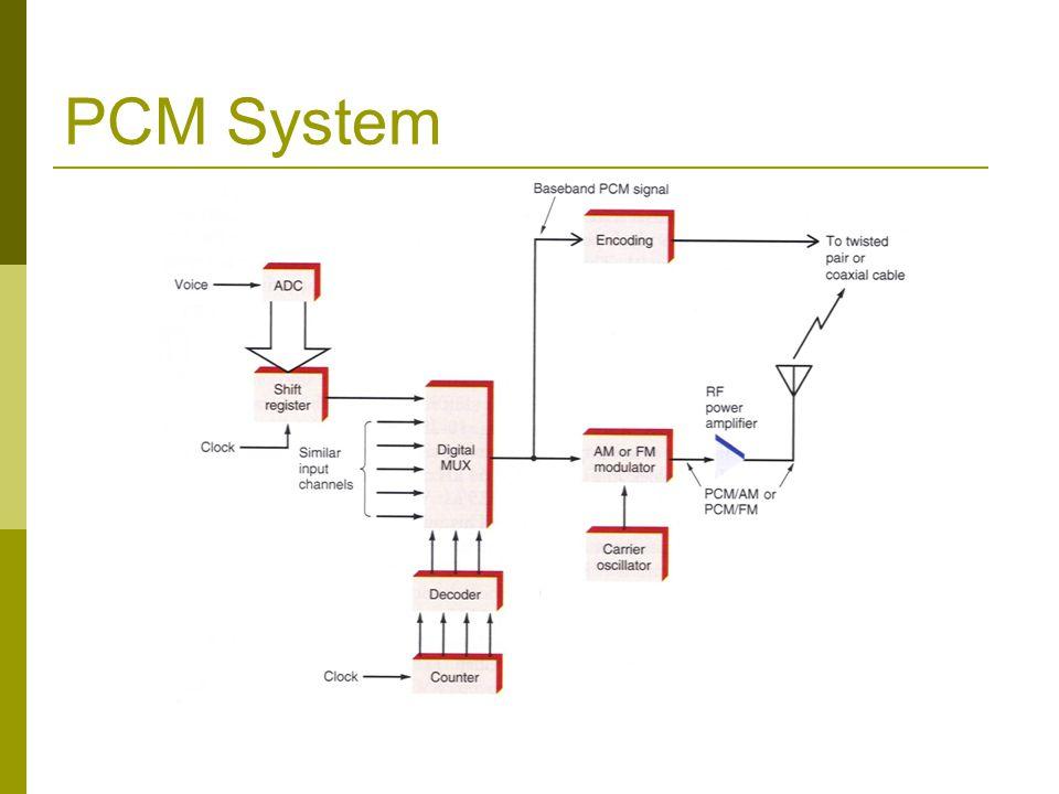 PCM System