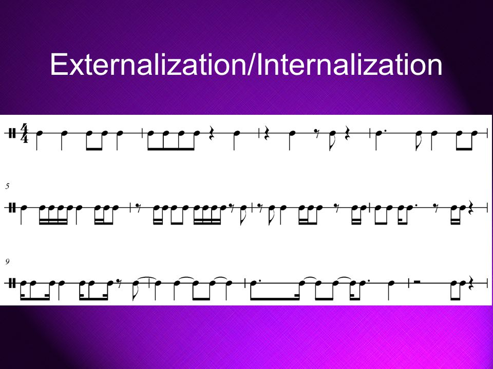 Externalization/Internalization