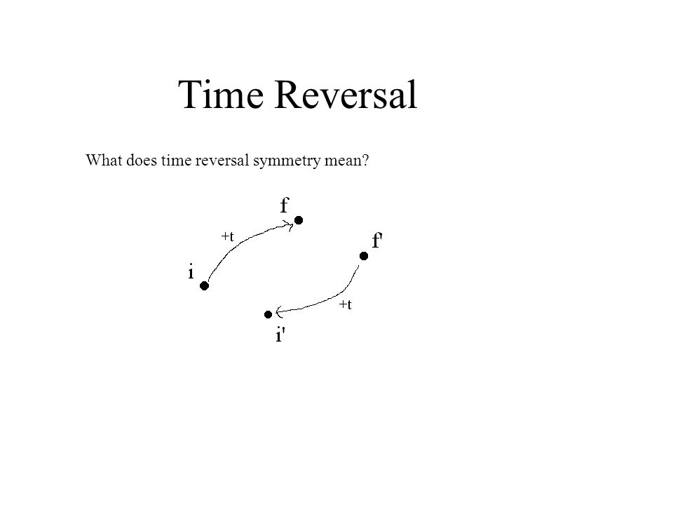 Time Reversal What does time reversal symmetry mean