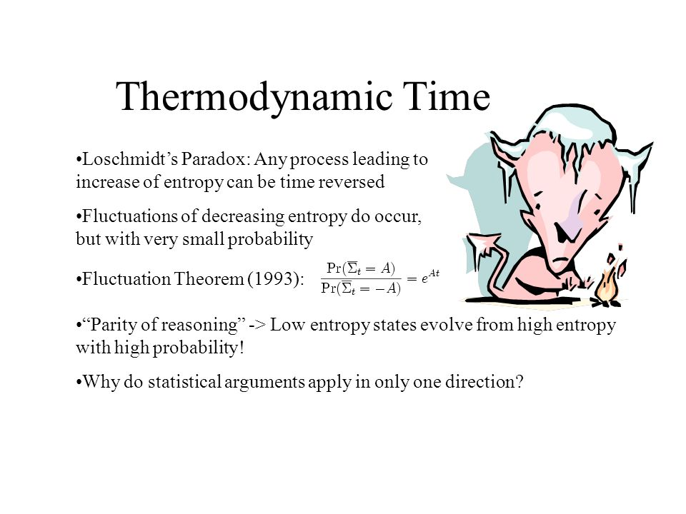 Thermodynamic Time Loschmidts Paradox: Any process leading to increase of entropy can be time reversed Fluctuations of decreasing entropy do occur, bu