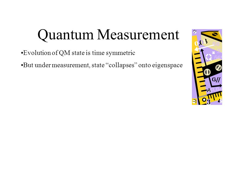 Quantum Measurement Evolution of QM state is time symmetric But under measurement, state collapses onto eigenspace