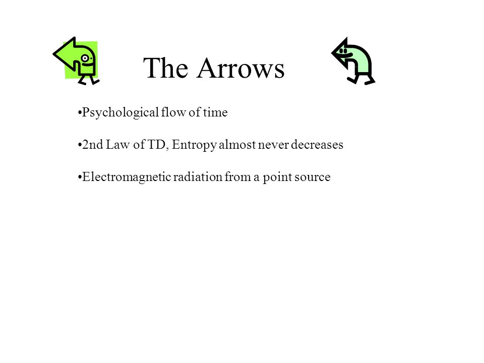 The Arrows 2nd Law of TD, Entropy almost never decreases Psychological flow of time Electromagnetic radiation from a point source