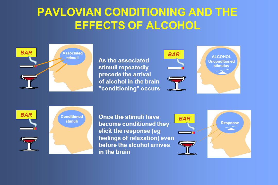 PAVLOVIAN CONDITIONING AND THE EFFECTS OF ALCOHOL BAR Associated stimuli As the associated stimuli repeatedly precede the arrival of alcohol in the br