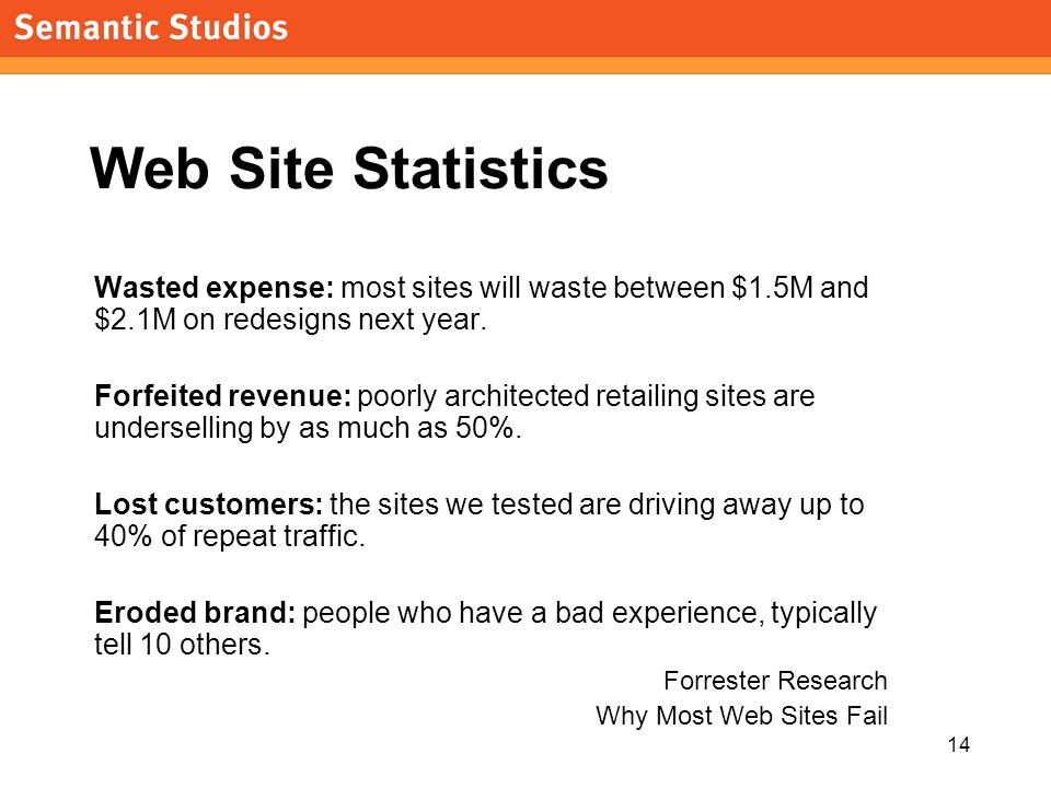morville@semanticstudios.com 14 Web Site Statistics Wasted expense: most sites will waste between $1.5M and $2.1M on redesigns next year.