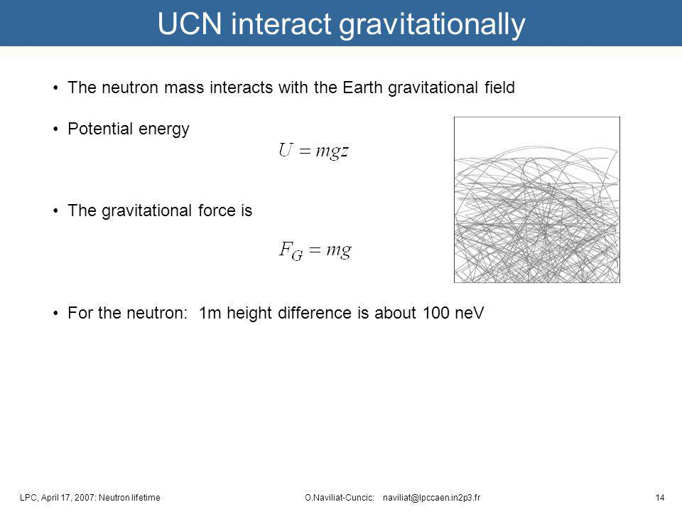14LPC, April 17, 2007: Neutron lifetime O.Naviliat-Cuncic: naviliat@lpccaen.in2p3.fr The neutron mass interacts with the Earth gravitational field Potential energy The gravitational force is For the neutron: 1m height difference is about 100 neV UCN interact gravitationally