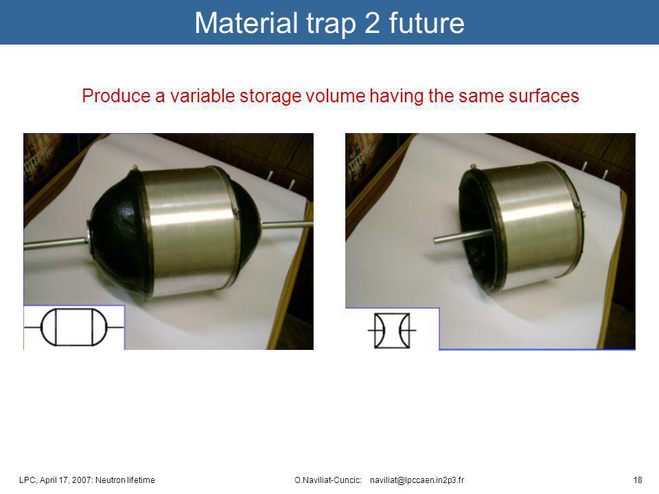 18LPC, April 17, 2007: Neutron lifetime O.Naviliat-Cuncic: naviliat@lpccaen.in2p3.fr Material trap 2 future Produce a variable storage volume having the same surfaces