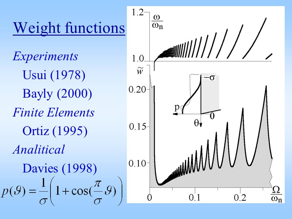 Experiments Usui (1978) Bayly (2000) Finite Elements Ortiz (1995) Analitical Davies (1998)