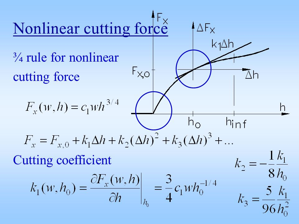 Nonlinear cutting force ¾ rule for nonlinear cutting force Cutting coefficient