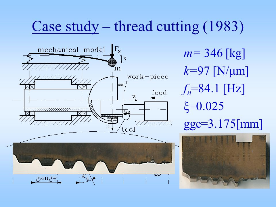 Case study – thread cutting (1983) m= 346 [kg] k=97 [N/μm] f n =84.1 [Hz] ξ=0.025 gge=3.175[mm]