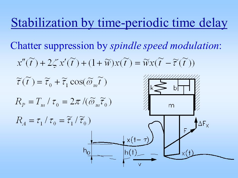 Stabilization by time-periodic time delay Chatter suppression by spindle speed modulation:
