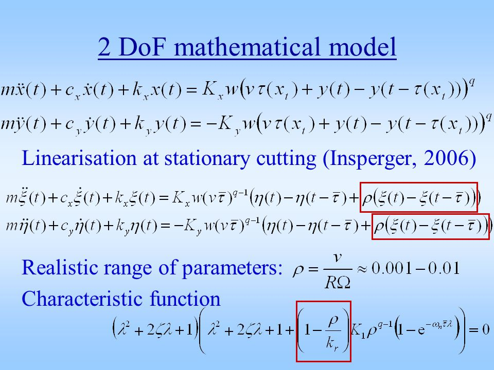 2 DoF mathematical model Linearisation at stationary cutting (Insperger, 2006) Realistic range of parameters: Characteristic function
