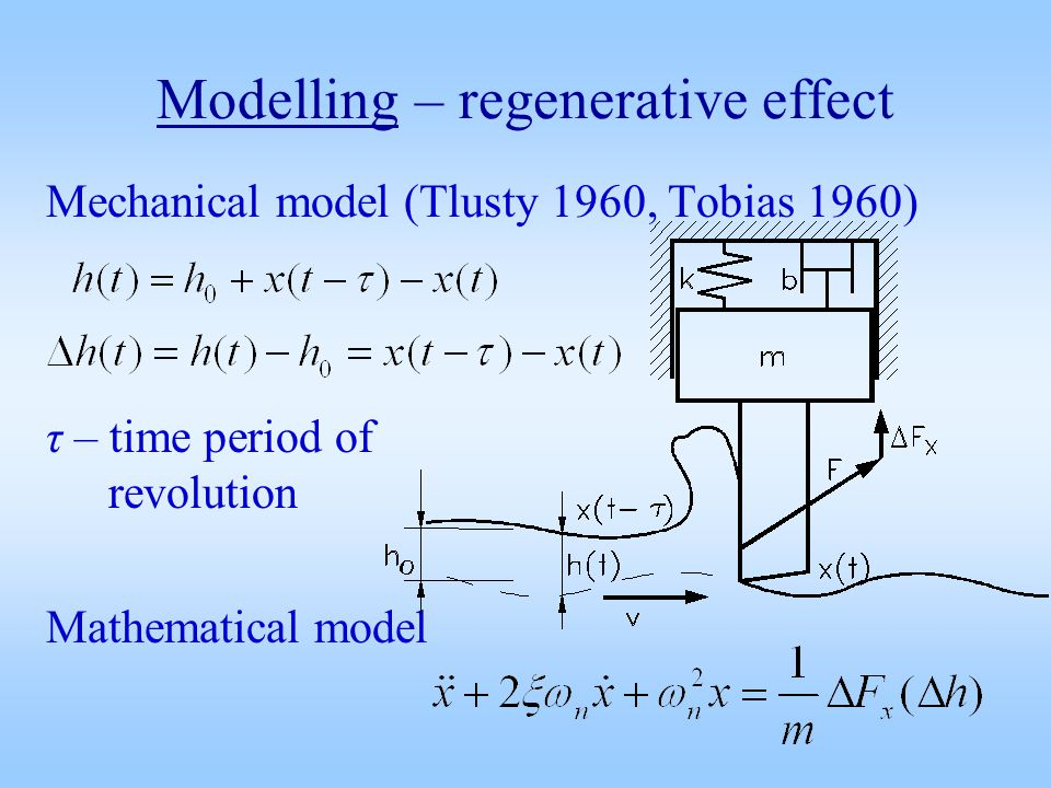 Modelling – regenerative effect Mechanical model (Tlusty 1960, Tobias 1960) τ – time period of revolution Mathematical model