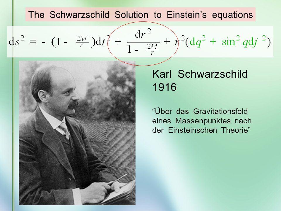 The Schwarzschild Solution to Einsteins equations Karl Schwarzschild 1916 Über das Gravitationsfeld eines Massenpunktes nach der Einsteinschen Theorie