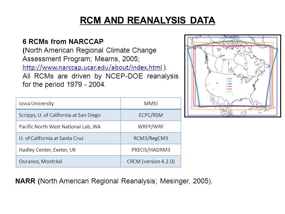 RCM AND REANALYSIS DATA 6 RCMs from NARCCAP (North American Regional Climate Change Assessment Program; Mearns, 2005; http://www.narccap.ucar.edu/about/index.html ).