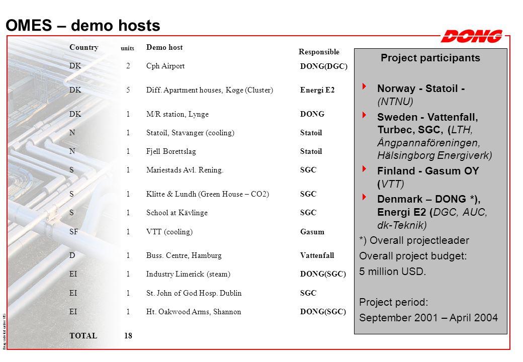 Brug sidefod under VIS OMES – demo hosts DK2Cph AirportDONG(DGC) DK5Diff.
