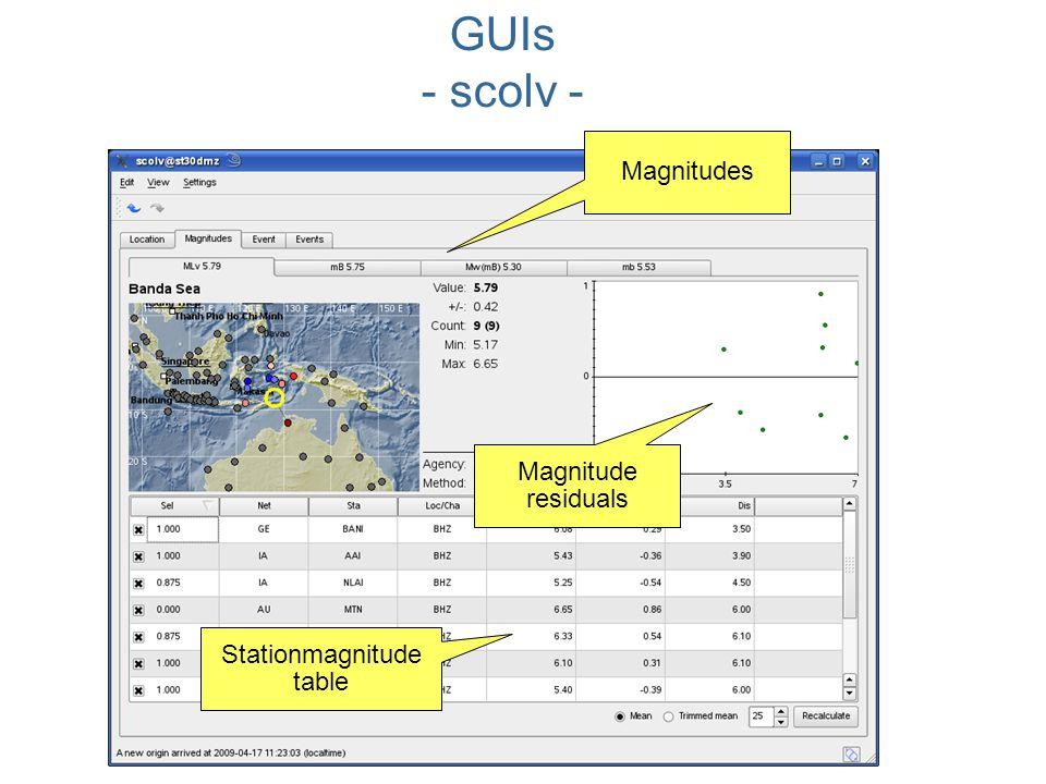 GUIs - scolv - Magnitudes Magnitude residuals Stationmagnitude table