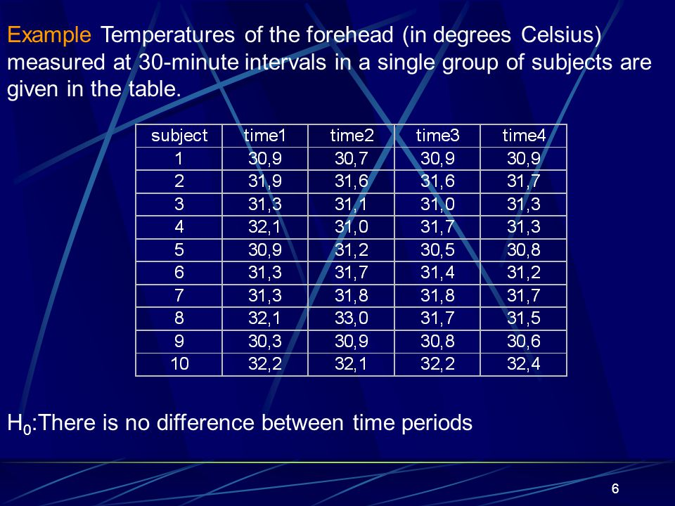6 Example Temperatures of the forehead (in degrees Celsius) measured at 30-minute intervals in a single group of subjects are given in the table. H 0
