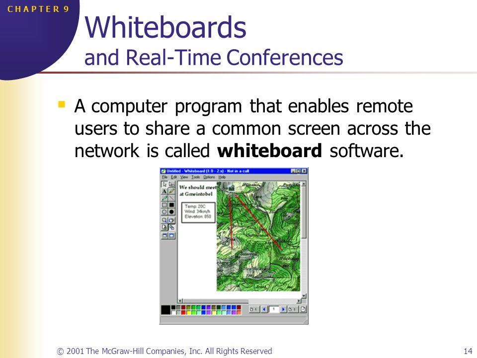 © 2001 The McGraw-Hill Companies, Inc. All Rights Reserved14 C H A P T E R 9 Whiteboards and Real-Time Conferences A computer program that enables rem