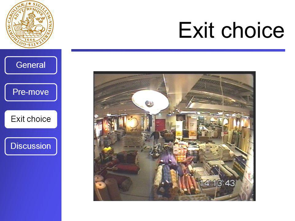 General Exit choice Discussion Pre-move Exit choice After pre-movement - choose an exit and move to a safe place Emergency exits not always used Example - IKEA experiments –Used normal exit –Only some emergency exits