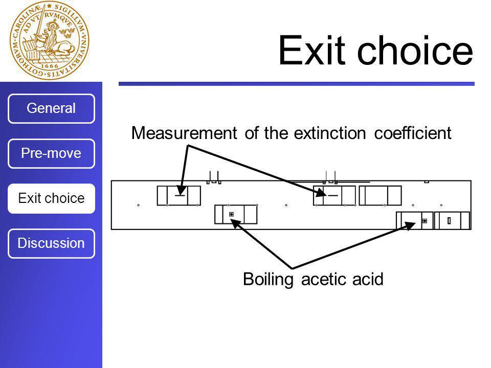 General Exit choice Discussion Pre-move Exit choice PillarsCar Exit 1Exit 2Exit 3