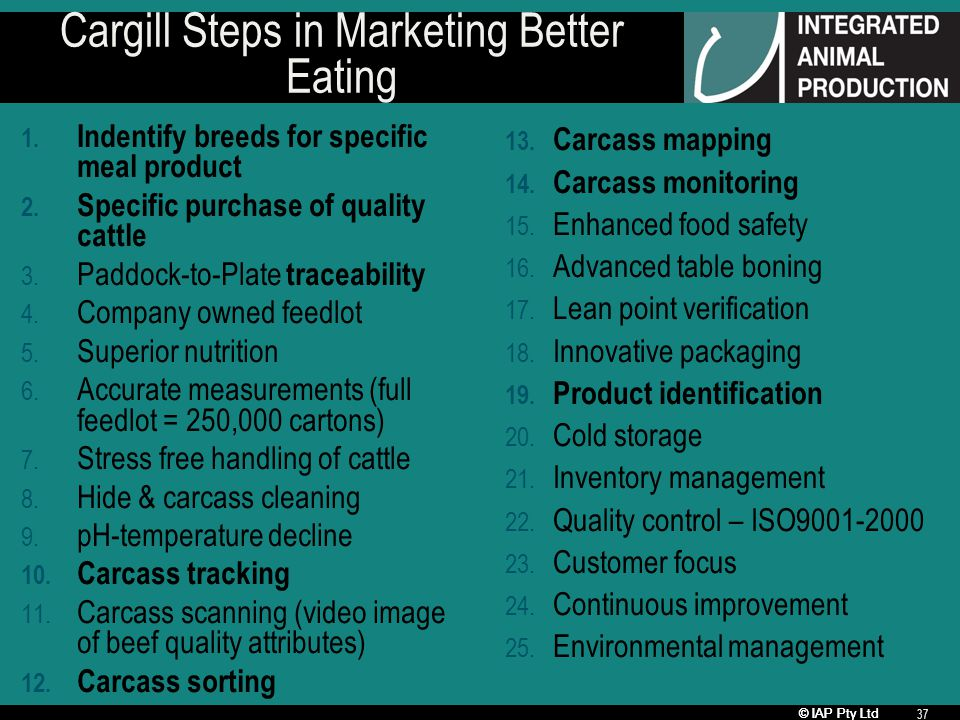 © IAP Pty Ltd 37 Cargill Steps in Marketing Better Eating 1.