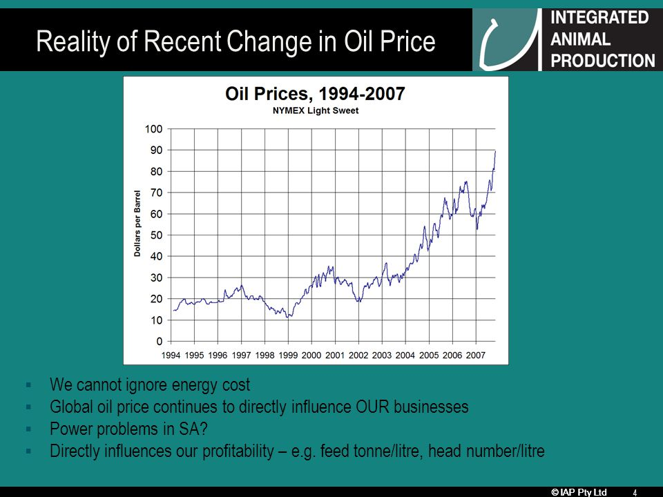© IAP Pty Ltd 4 Reality of Recent Change in Oil Price We cannot ignore energy cost Global oil price continues to directly influence OUR businesses Power problems in SA.