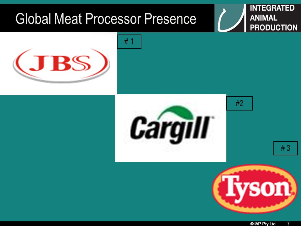 © IAP Pty Ltd 8 Global Meat Processor Presence Competitors - no longer in next state, they are in a different country separated by an ocean Global participants do not strive to be mediocre Processors commonality - Adopt & Adapt > Running fast to expanding their global business Incorporate excellent Controlled Production Processes Why a Controlled Production Processes.