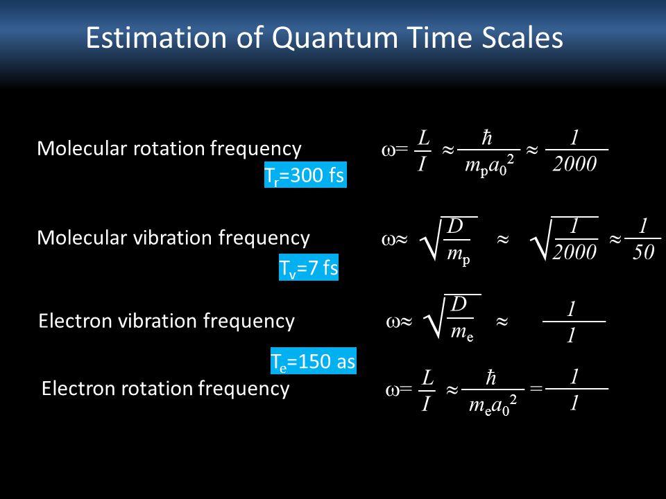Estimation of Quantum Time Scales LILI = ħ m p a 0 2 Molecular rotation frequency Molecular vibration frequency DmpDmp Electron vibration frequency Dm