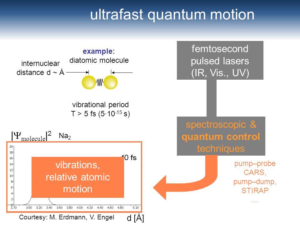 d [Å] | molecule | 2 Courtesy: M. Erdmann, V. Engel ultrafast quantum motion vibrations, relative atomic motion example: diatomic molecule internuclea