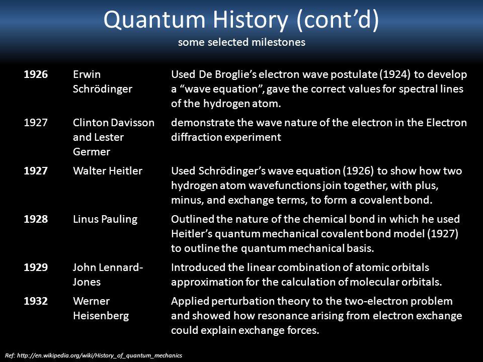 Quantum History (contd) some selected milestones 1926Erwin Schrödinger Used De Broglies electron wave postulate (1924) to develop a wave equation, gav
