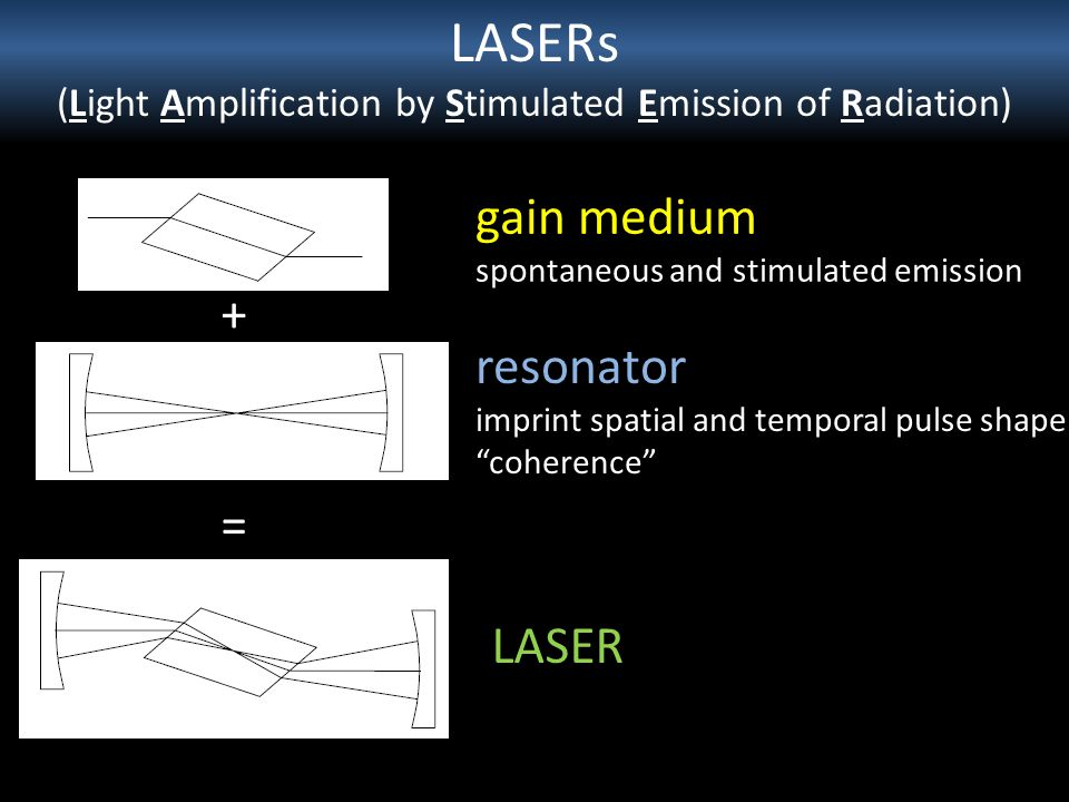 LASERs (Light Amplification by Stimulated Emission of Radiation) = + gain medium spontaneous and stimulated emission resonator imprint spatial and tem
