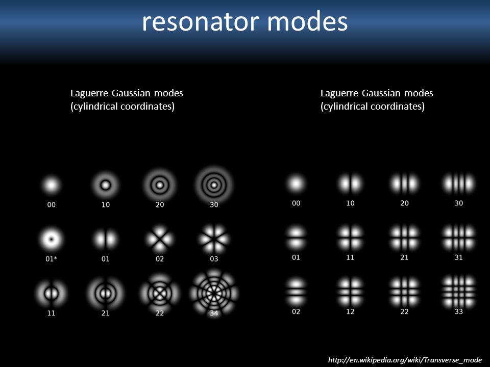resonator modes http://en.wikipedia.org/wiki/Transverse_mode Laguerre Gaussian modes (cylindrical coordinates) Laguerre Gaussian modes (cylindrical co