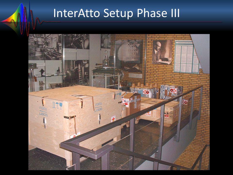 InterAtto Setup Phase IV