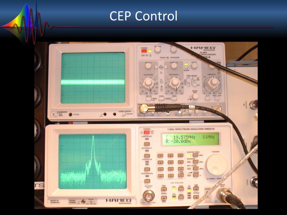 Laser Pulses: 6 fs