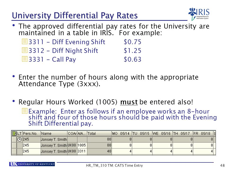 HR_TM_310 TM: CATS Time Entry48 University Differential Pay Rates The approved differential pay rates for the University are maintained in a table in