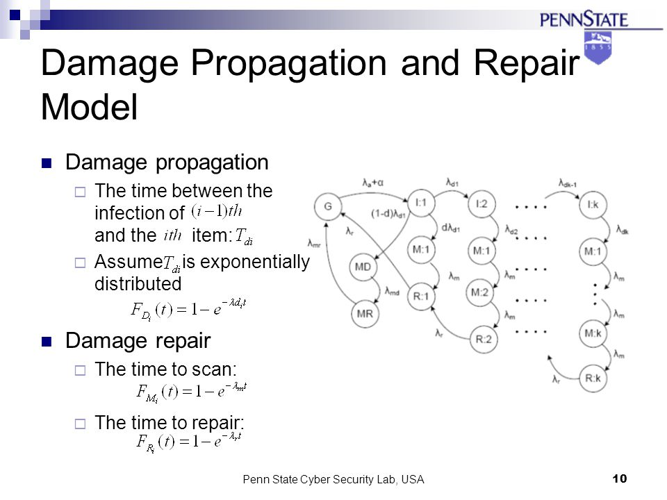 Penn State Cyber Security Lab, USA10 Damage Propagation and Repair Model Damage propagation The time between the infection of and the item: Assume is exponentially distributed Damage repair The time to scan: The time to repair: